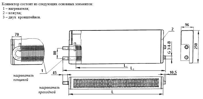 Конвектор «Универсал М» КСК-20